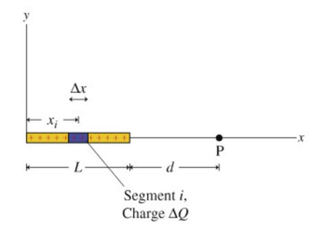 solved part a the diagram below is an incomplete pictoria chegg