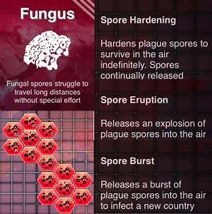 Yo It U0026 39 S Spicy  Plague Inc  Fungus Brutal Guide    Walkthrough