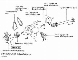 1992 Toyota Previa Serpentine Belt Routing And Timing Belt