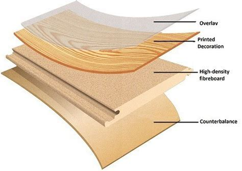 Wood Flooring Types You Need to Know!