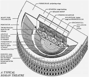 A Matter Of Style  Ancient Roman Theatre