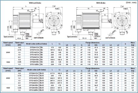 Electric Motor Sizes by Features Alpha5 Smart Fuji Electric Global