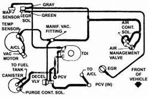 1989 Chevy Cavalier Engine Diagram : 1989 cavalier vacuum line the valve cover to the intake ~ A.2002-acura-tl-radio.info Haus und Dekorationen