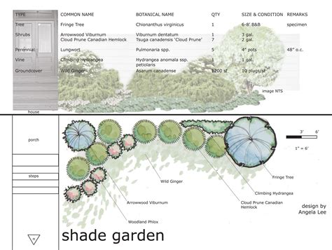 plant by numbers garden design planting design studio exercises angela lee archinect