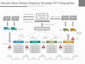 sample value stream mapping template ppt infographics With value stream map template powerpoint
