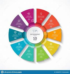 Infographic Circle  Cycle Diagram With 10 Stages Stock
