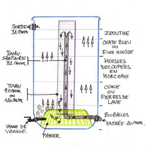 systeme de filtration pour bassin exterieur les 25 meilleures id 233 es de la cat 233 gorie filtre pour bassin en exclusivit 233 sur