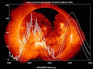 NASA - Scientists Gaze Inside Sun, Predict Next Solar Cycle