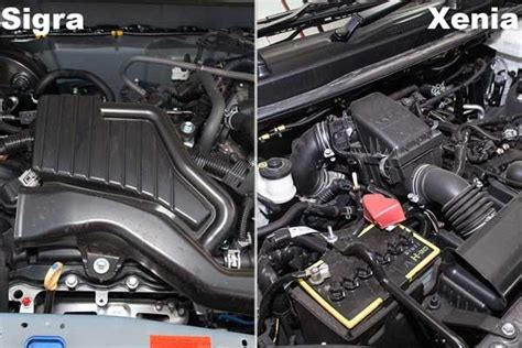 Daihatsu Sigra Hd Picture by Tips Dan Review Mobil Bursa Mobil