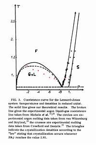 Thermodynamics