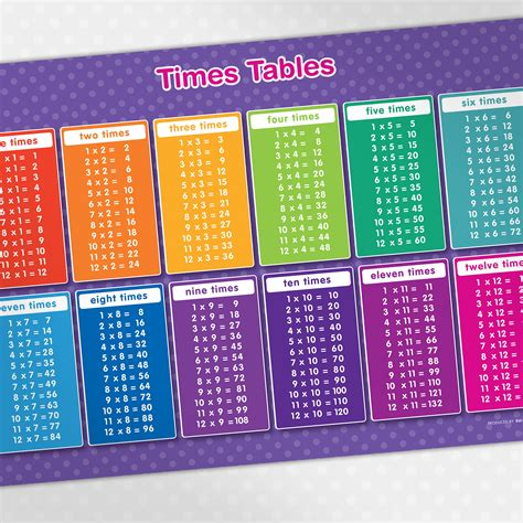 times tables educational placemat funky monkey house