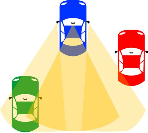 blind spots clever trick  properly align  cars side view mirrors  invisible