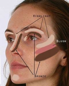 Contour  I Do This All The Time And Get So Many