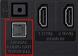 Comment Brancher Un Cable Optique Sur Tv Samsung : probleme branchement barre de son r solu ~ Medecine-chirurgie-esthetiques.com Avis de Voitures
