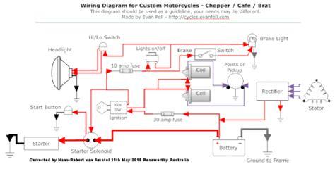 2008 Bmw K Motorcycle Wiring Diagram by Simple Motorcycle Wiring Diagram For Choppers And Cafe