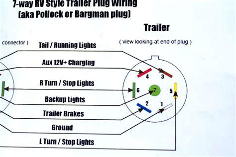 gmc trailer wiring diagram 2014 silverado trailer wiring diagram trailer wiring diagram