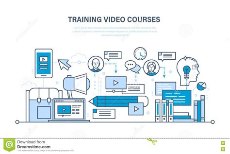 Education, Learning Technologies, Remote Online Video