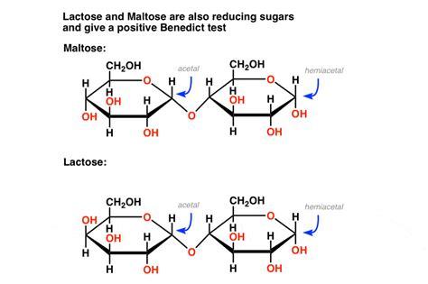Reducing Sugars — Master Organic Chemistry