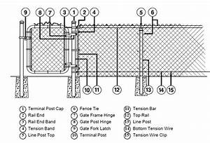 Chain Link Fence Parts Diagram