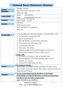 HD wallpapers 10 steps how to write a resume