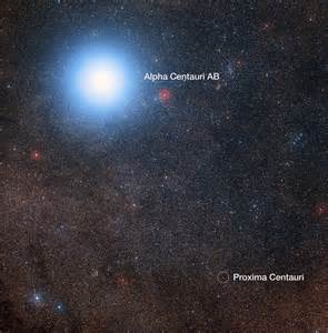Earth-Like Planet Discovered in Habitable Zone of Nearest ...