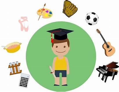Clipart Activities Extra Cartoon Curricular Activity Extracurricular