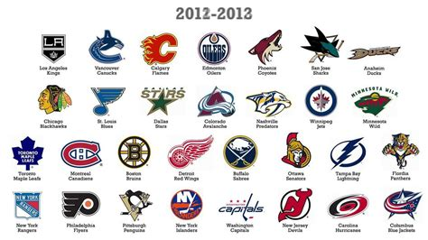 Every Nhl Team Logo By Year