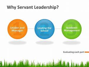 A-christian-servant-leadership-model-and-training-for-the ...
