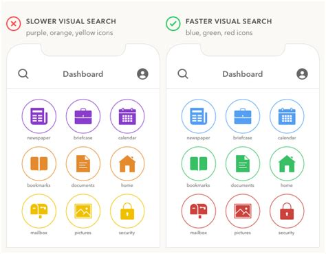 How To Optimize Dashboard Icons For A Fast Visual Search