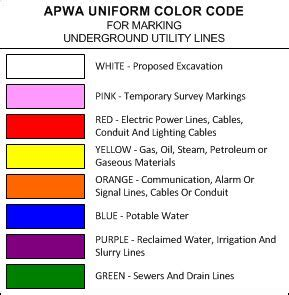 utility flag colors what do utility paint markings