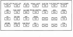Solved  Fuse Diagram For The Fuse Panel Located On The