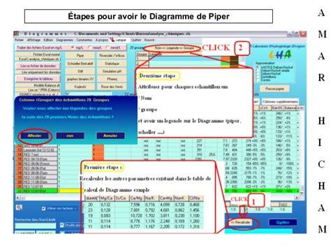 logiciel organisation bureau logiciel diagramme