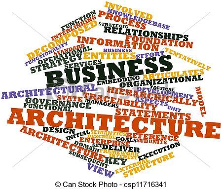 drawing  business architecture abstract word cloud