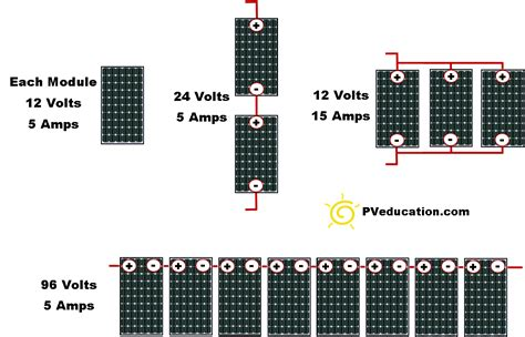 solar panel series and parallel wiring pveducation