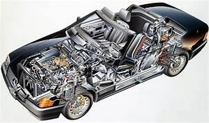 1995 Mercedes