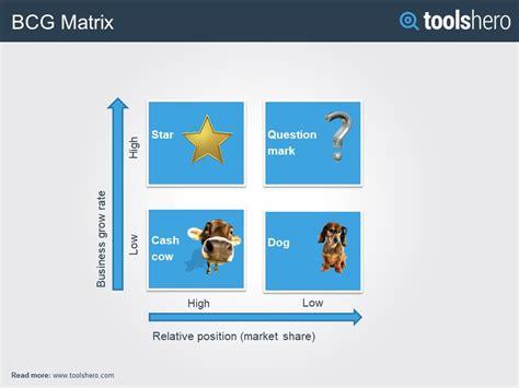 BCG Matrix / Boston Growth Share Matrix, a market analyis ...
