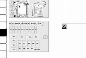 Fiat 500 Interior Fuse Box Diagram  Fiat  Auto Fuse Box Diagram