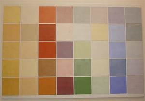 Peinture A La Chaux Interieur : badigeon la chaux cologique nature et harmonie ~ Dailycaller-alerts.com Idées de Décoration