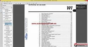 Subaru 2015 Forester Owners Manual Pdf Download Subaru
