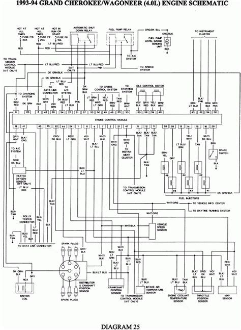 1999 Jeep Wrangler Wiring Schematic by 1999 Jeep Grand Engine Compartment Diagrams