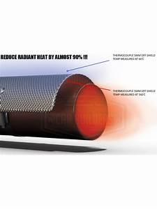 Car Builders Exhaust Heat Shield
