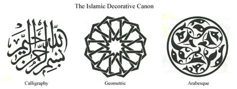 The Meticulous Beauty Of Islamic Patterns And How To