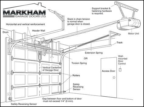 Garage Door Parts by Craftsman Garage Door Opener Parts Diagram House With Rv