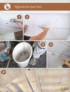 Rigips Unterkonstruktion Dachschräge : die besten 25 trockenbau ideen auf pinterest rigips ~ Lizthompson.info Haus und Dekorationen