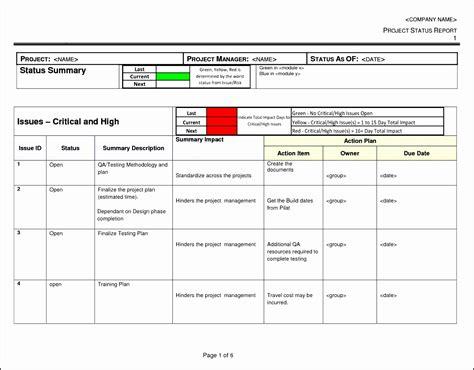 weekly status report templates sampletemplatess