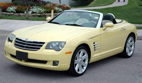 Chrysler Lemon followup chrysler fiat reportedly agree to honor lemon
