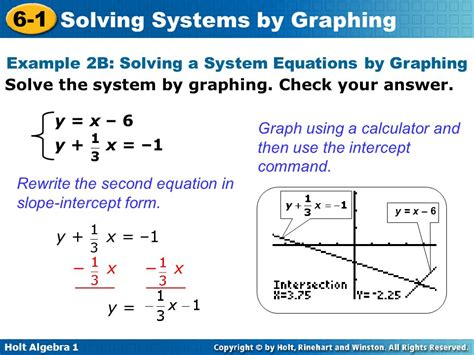 solving systems  graphing  video
