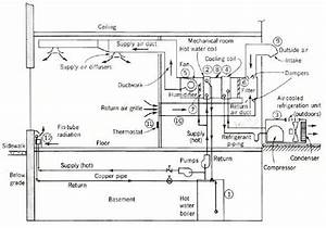 Hvac Schematic Diagram  With Images
