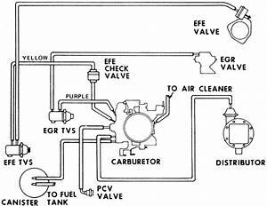 2000 Gmc Sonoma Vacuum Line Diagram  2000  Free Engine