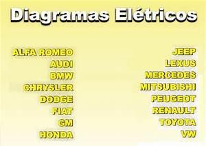 Motores Flex - Importados